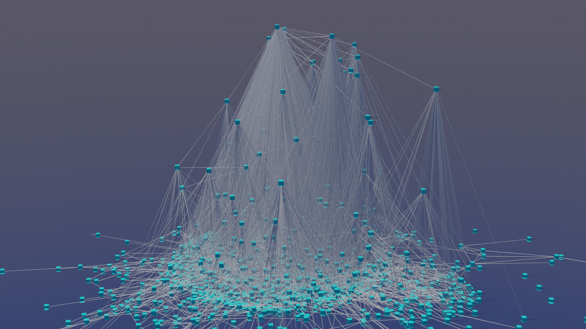 3D Dependency Forest